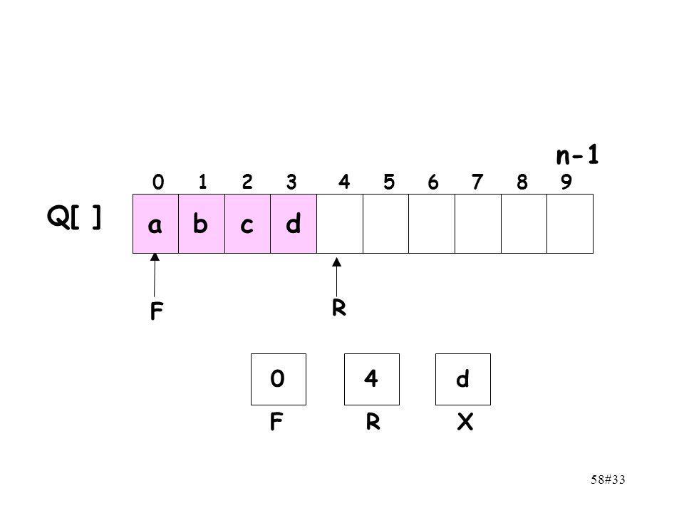 n-1 0 1 2 3 4 5 6 7 8 9 Q[ ] a b c d F R 4 d F R X